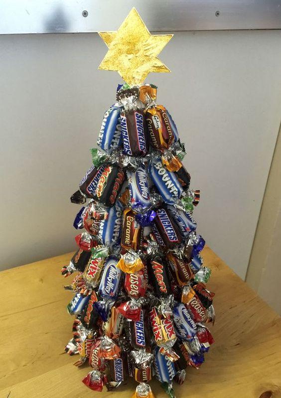 Christmas-Hacks-Chocolate-Tree